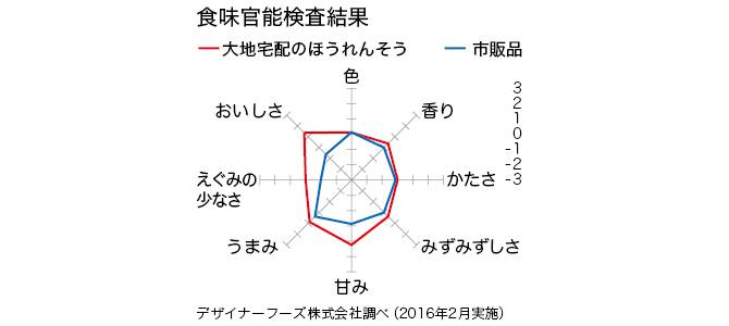 170105_yasai006