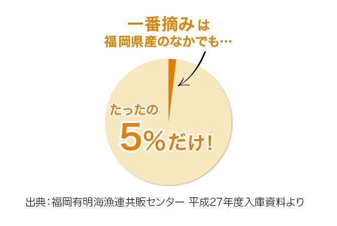 2017_01_13_nori2