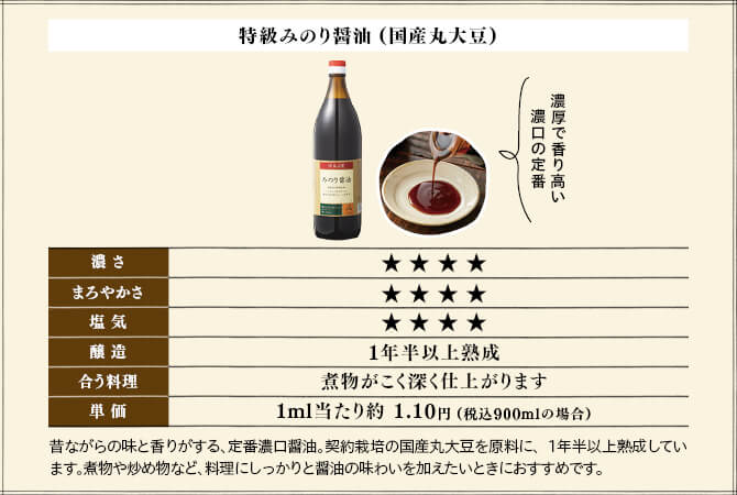 濃厚で香り高い濃口の定番。特級みのり醤油(国産丸大豆)