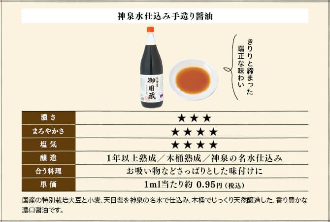 きりりと締まった端正な味わい。神泉水仕込み手造り醤油・1.8L
