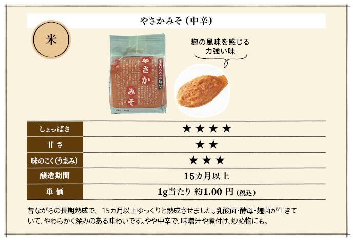 麹の風味を感じる力強い味のやさかみそ(中辛)