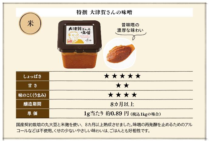 昔味噌の濃厚な味わいの特撰 大津賀さんの味噌