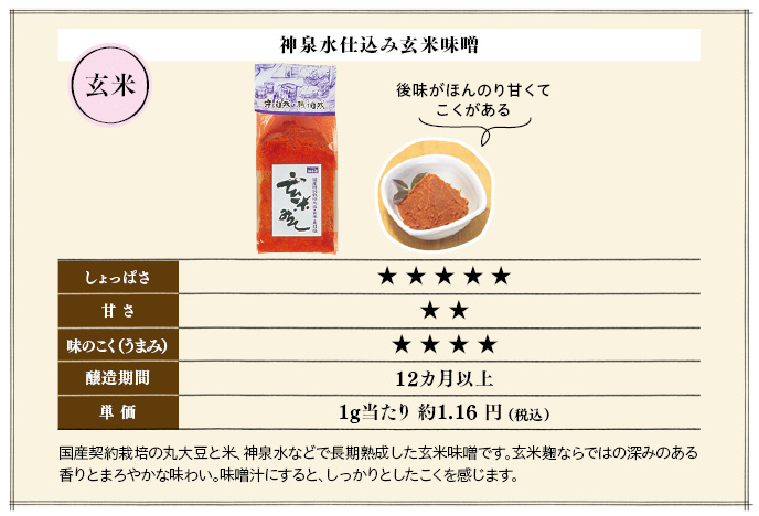 後味がほんのり甘くてこくがある、神泉水仕込み玄米味噌