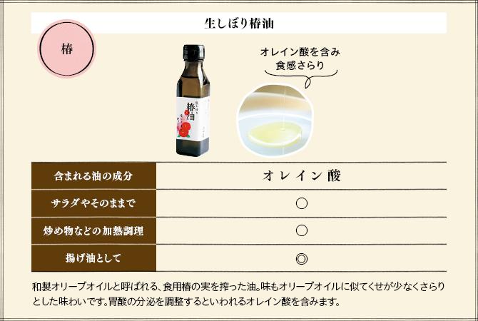 オレイン酸を含み食感さらりとした生しぼり椿油