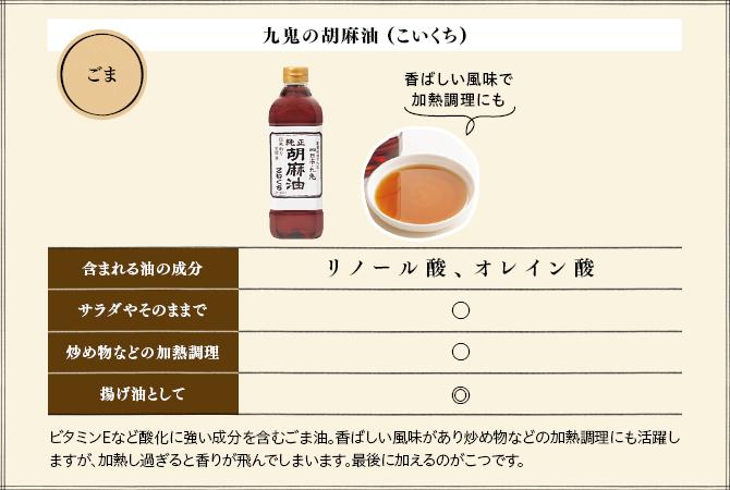 香ばしい風味で加熱調理にもオススメ。九鬼の胡麻油(こいくち)
