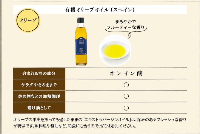 まろやかでフルーティーな香りの有機オリーブオイル