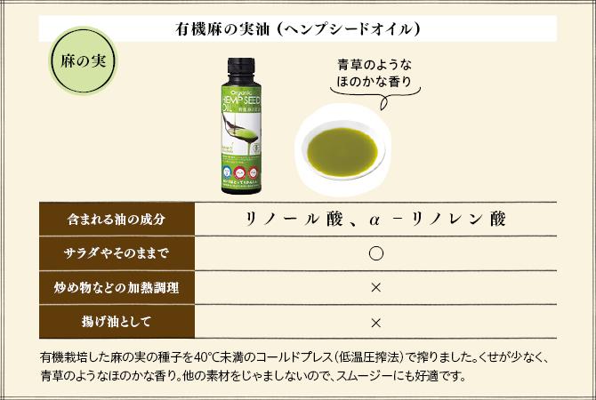 青草のようなほのかな香りの有機麻の実油(ヘンプシードオイル)